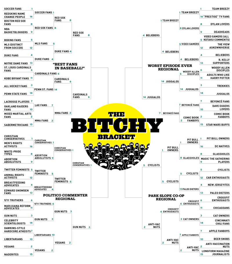 Illustration for article titled Can Anyone Stop The Beliebers?  Vote On The Bitchy Bracket Final 8