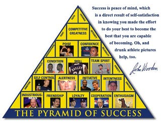 Presenting John Woodens Lesser Known Deadspin Pyramid Of Success