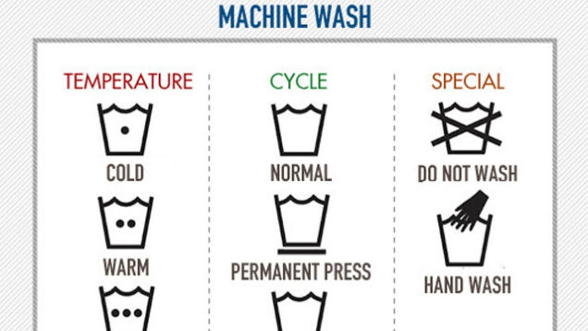 Learn all those complicated laundry instructions with this handy chart buycottarizona