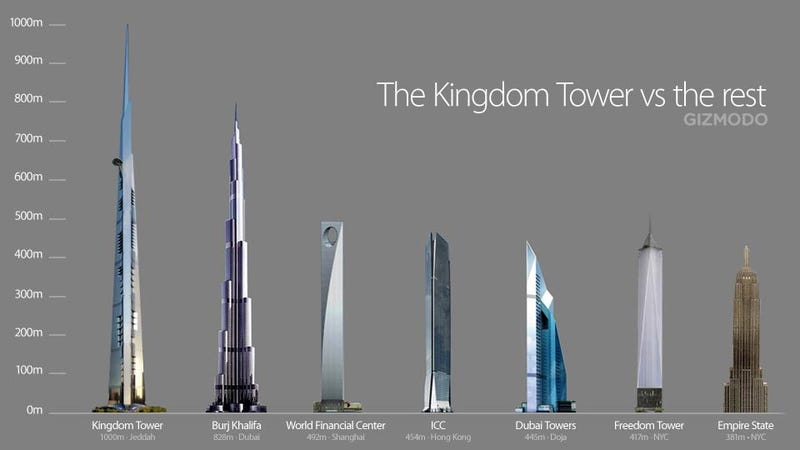 The First Image Of The Worlds New Tallest Building