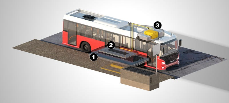 Illustration for article titled Sweden Will Test Wireless Bus Charging On City Roads In 2016