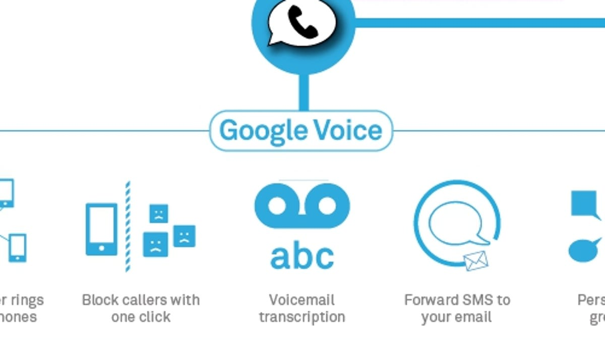 Top 10 clever google voice tricks kristyandbryce Image collections