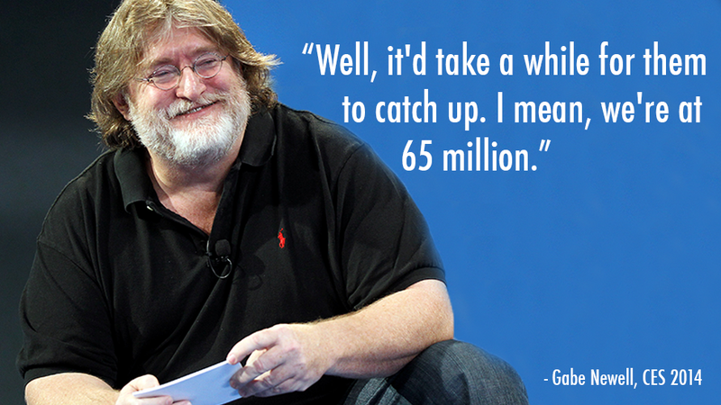 Illustration for article titled Why Gabe Newell Isn't Worried About The Xbox One