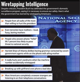 Illustration for article titled Wiretapping Intelligence