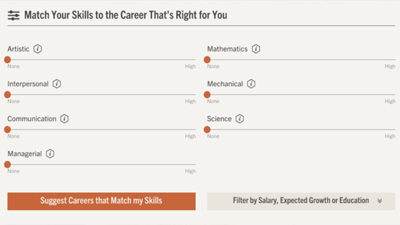 top 10 ways to find your career path - Looking For New Career Ideas Try These New Career Options