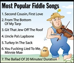 Most Popular Fiddle Songs
