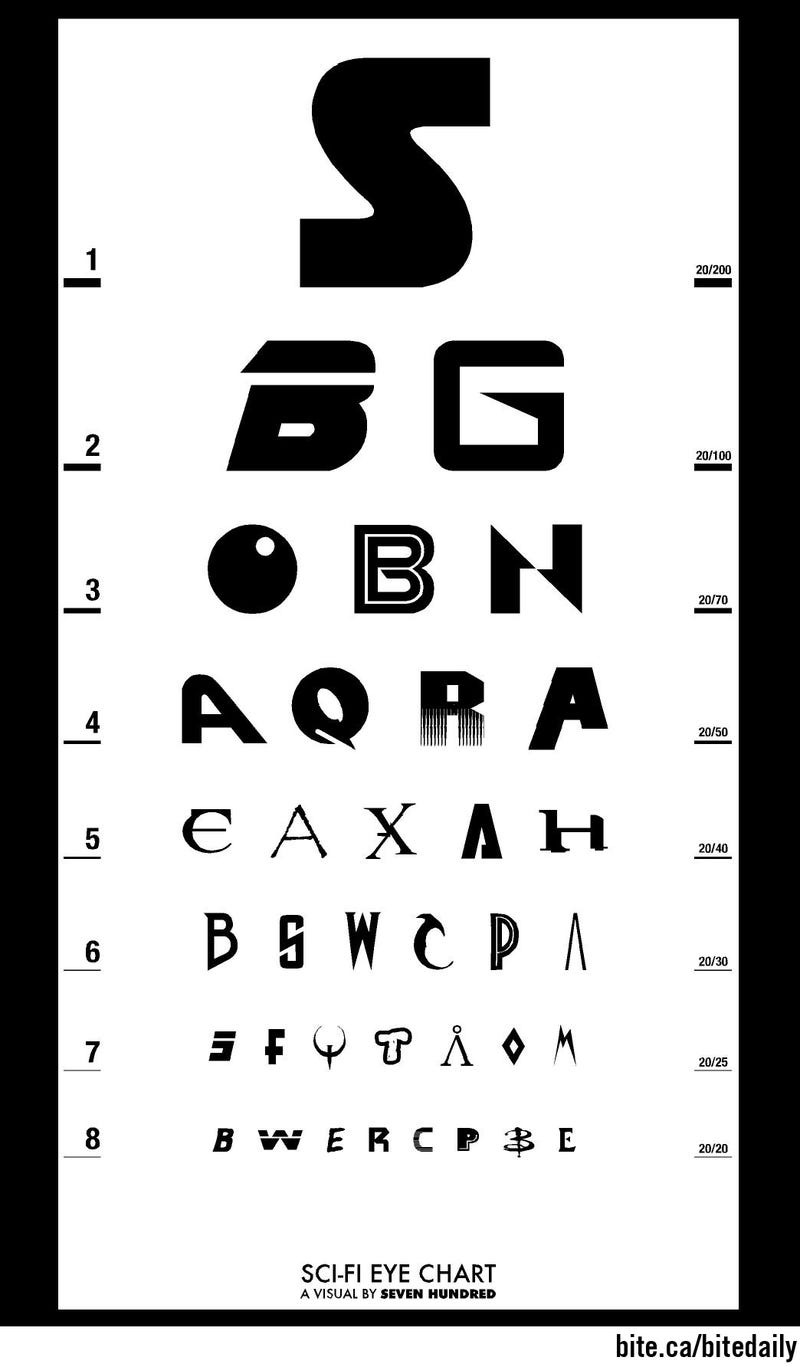 Illustration for article titled Test your vision (and your geek knowledge) with this science fiction eye chart!