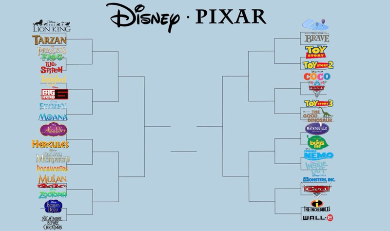 this disney pixar bracket is tearing the internet apart so tear it