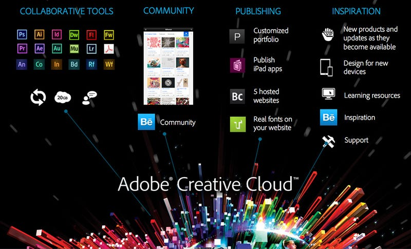 Illustration for article titled Want to Learn Adobe Creative Cloud Inside and Out?