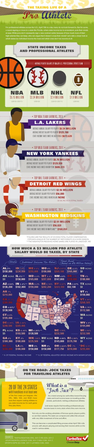 Illustration for article titled Why Albert Pujols Really Doesn't Care About The Money