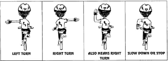 Résultats de recherche d'images pour «Cycling hand signals»