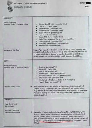 Illustration for article titled Rumor: E3 2014 Presentation Info Leak