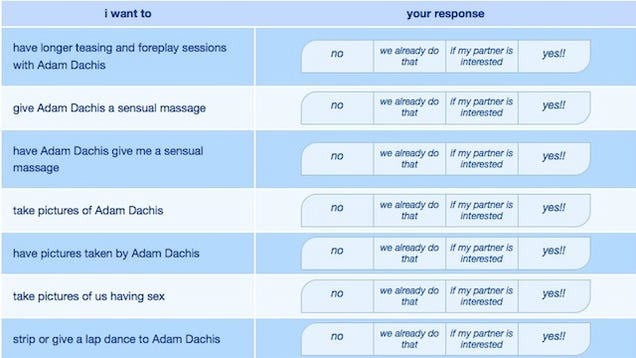 Questionnaire Sex 6