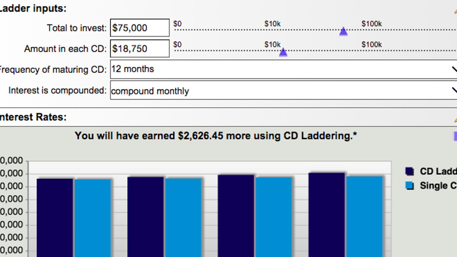 Calculate How Much More You'll Save With a CD Ladder vs  a