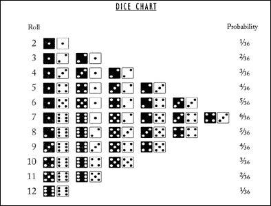 Roulette tekken 5