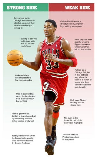 Illustration for article titled Scottie Pippen