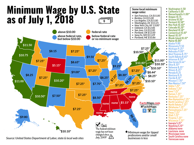 Illustration for article titled Minimum Wage and 3.7% Unemployment
