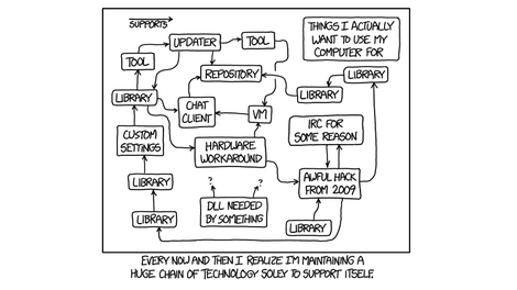 Why xkcd Creator Randall Munroe Wrote the World's Most