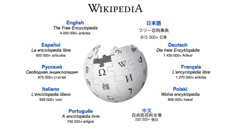Illustration for article titled Where Are All the Women of Wikipedia?