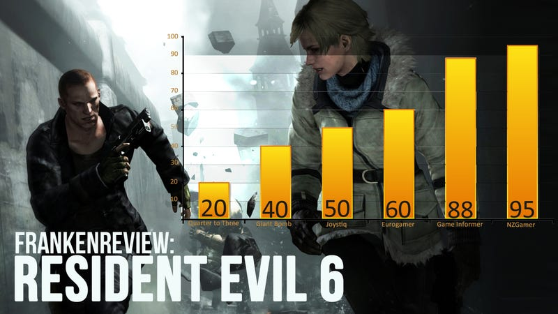 Illustration for article titled Six Reviewers Really Can't Agree On Resident Evil 6