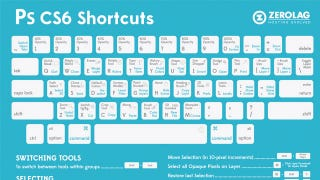 Illustration for article titled Learn Photoshop and Illustrator Shortcuts with These Cheat Sheets