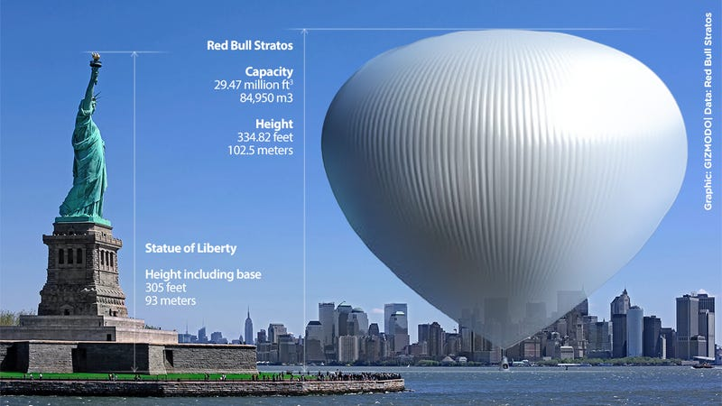 Illustration for article titled The Supersonic Space Jump Balloon Compared to the Statue of Liberty (Update 2)