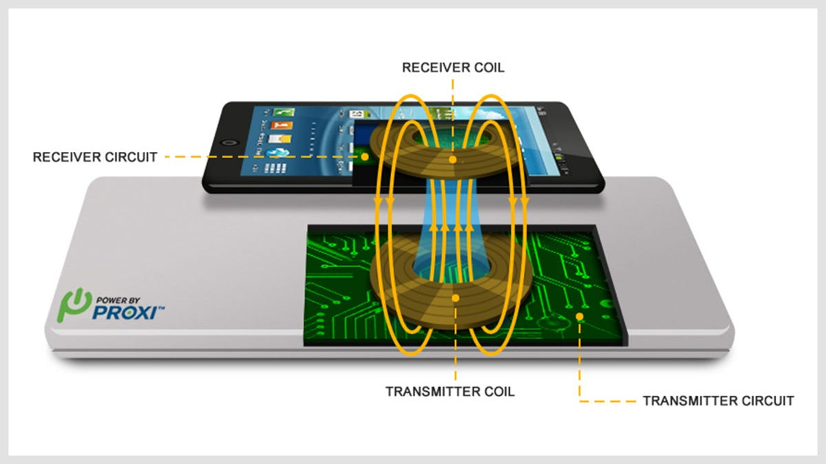 Everything You Wanted To Know About Wireless Charging Pickit 2 Circuit Diagram