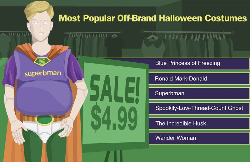 Illustration for article titled Most Popular Off-Brand Halloween Costumes