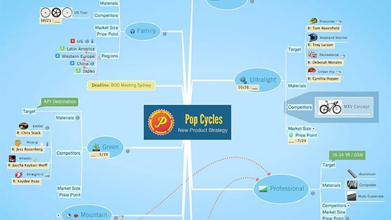 five best mind mapping tools - Best Concept Map Software
