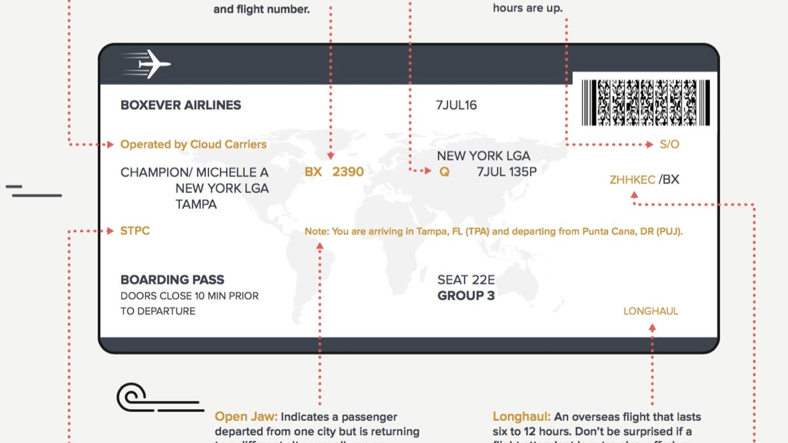 What The Numbers On Your Boarding Pass Actually Mean