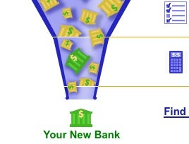 Illustration for article titled FindABetterBank Finds a Bank that Suits Your Needs