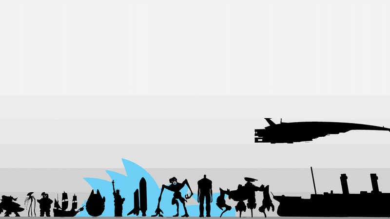 A Size Comparison of (Almost) Everything
