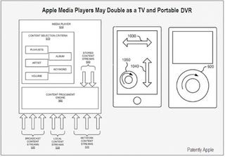 Illustration for article titled Apple Patent Shows iPods Capable Of Receiving and Recording Live TV