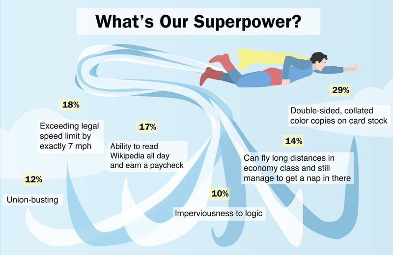 Illustration for article titled What's Our Superpower?