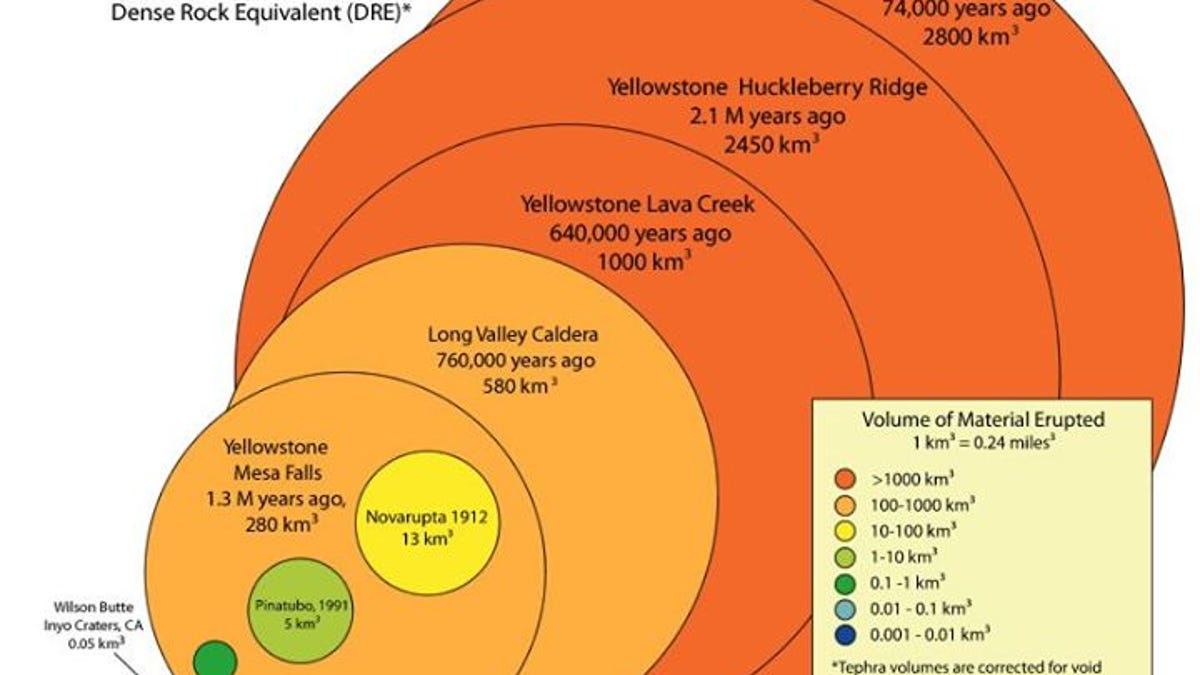 Yellowstone Explosion Map on yellowstone volcano, yellowstone hotspot, yellowstone explosion prediction,