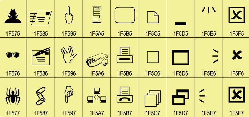 Illustration for article titled Estos son los nuevos emoticonos que llegarán muy pronto a tu móvil
