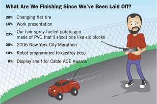 Illustration for article titled What Are We Finishing Since We've Been Laid Off?
