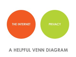 Illustration for article titled Privacy and the Internet, Visualized