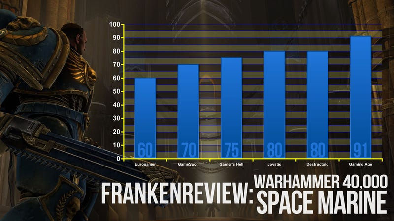 Illustration for article titled Warhammer 40,000: Space Marine Holds Its Ground Against the Reviewing Hordes