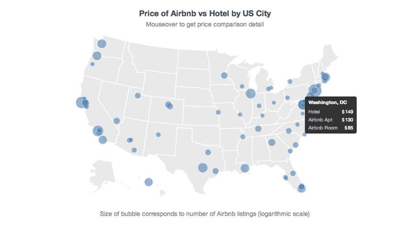 Illustration for article titled Exactly How Much Cheaper Airbnb Is Than a Hotel in Every Major US City