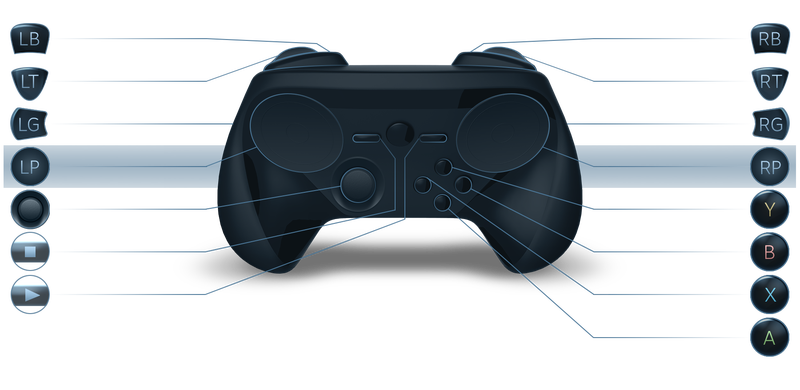Illustration for article titled Valve's Crazy Steam Controller Is One Step Closer to Being Normal