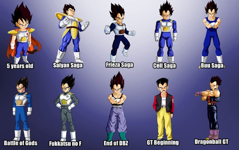The Folks Over At Dragon Ball World Compiled A Cool Infographic Of Main Characters From Youngest Appearance But Not Necessarily First To Their