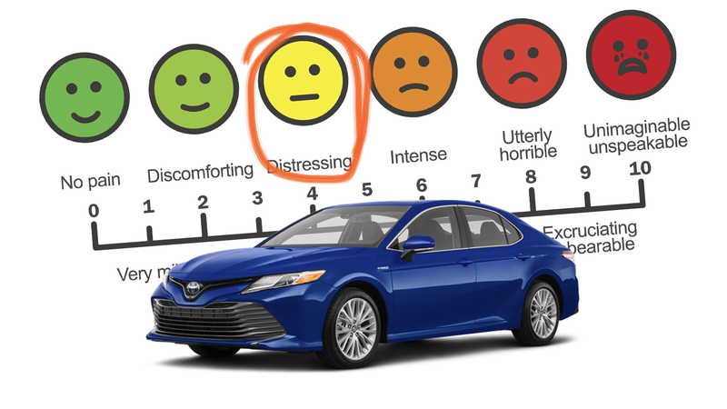 Illustration for article titled The 2019 Toyota Camry Hybrid Can Actually Cause You Pain