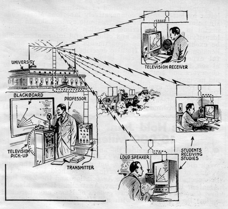 Illustration for article titled Predictions for Educational TV in the 1930s