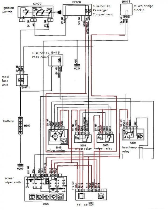 Projekt Restomod (1987 Peugeot 205 CTI) wird immer schicker