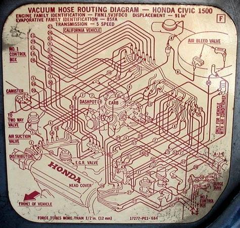 welcome to smog hell the mid 80s cvcc engine rh jalopnik com honda ruckus vacuum diagram 98 honda prelude vacuum diagram