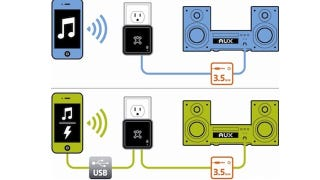 Illustration for article titled XtremeMac's InCharge Receivers Bluetooth Tunes From iOS Devices to Stereos While Charging