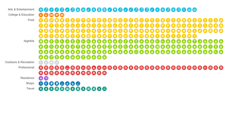 Illustration for article titled Your Year in Foursqare Checkins, Visualized