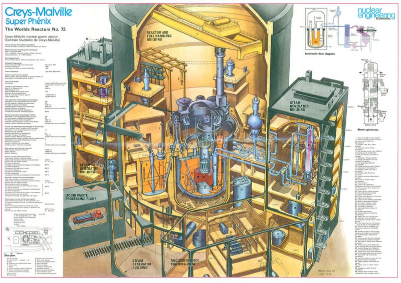 Illustration for article titled An Underground Nuclear Reactor Powered by Bill Gates' Money