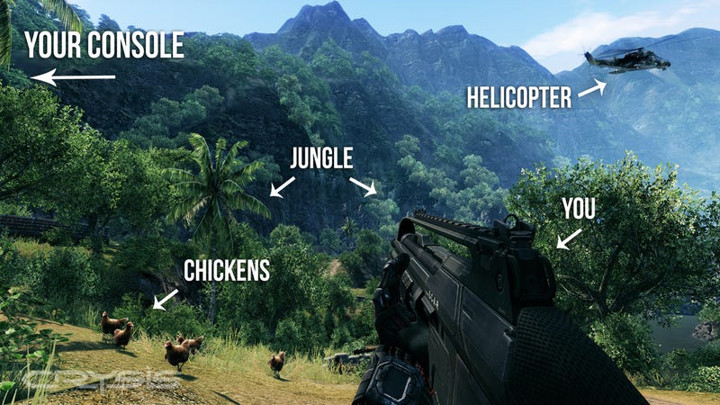 Illustration for article titled Crysis Doesn't Just Run On Consoles, It Soars